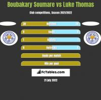 Boubakary Soumare vs Luke Thomas h2h player stats
