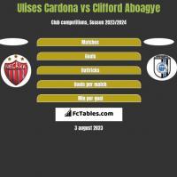 Ulises Cardona vs Clifford Aboagye h2h player stats