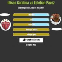 Ulises Cardona vs Esteban Pavez h2h player stats