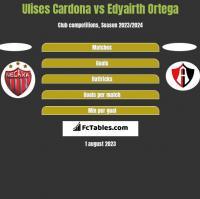 Ulises Cardona vs Edyairth Ortega h2h player stats