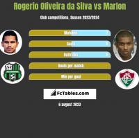 Rogerio Oliveira da Silva vs Marlon h2h player stats