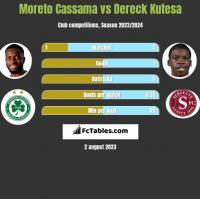 Moreto Cassama vs Dereck Kutesa h2h player stats