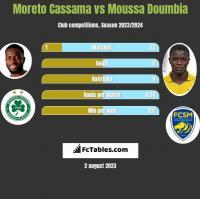 Moreto Cassama vs Moussa Doumbia h2h player stats