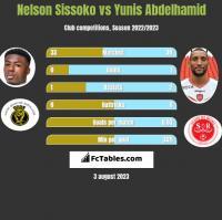 Nelson Sissoko vs Yunis Abdelhamid h2h player stats
