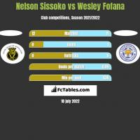 Nelson Sissoko vs Wesley Fofana h2h player stats
