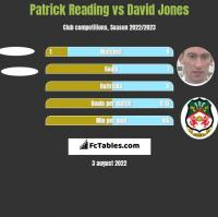 Patrick Reading vs David Jones h2h player stats