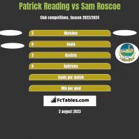 Patrick Reading vs Sam Roscoe h2h player stats