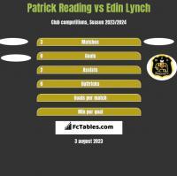 Patrick Reading vs Edin Lynch h2h player stats
