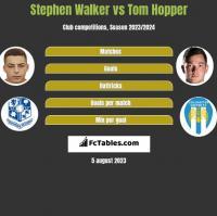 Stephen Walker vs Tom Hopper h2h player stats