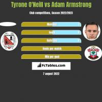Tyrone O'Neill vs Adam Armstrong h2h player stats