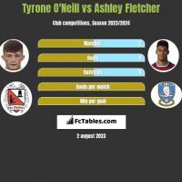 Tyrone O'Neill vs Ashley Fletcher h2h player stats