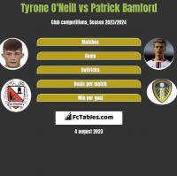 Tyrone O'Neill vs Patrick Bamford h2h player stats
