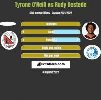 Tyrone O'Neill vs Rudy Gestede h2h player stats