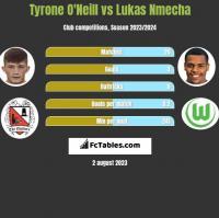 Tyrone O'Neill vs Lukas Nmecha h2h player stats
