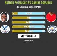 Nathan Ferguson vs Caglar Soyuncu h2h player stats