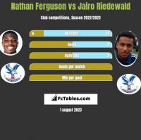 Nathan Ferguson vs Jairo Riedewald h2h player stats