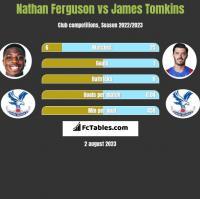 Nathan Ferguson vs James Tomkins h2h player stats