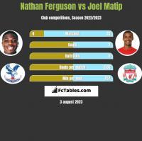 Nathan Ferguson vs Joel Matip h2h player stats