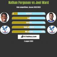Nathan Ferguson vs Joel Ward h2h player stats