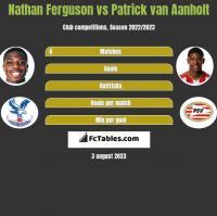Nathan Ferguson vs Patrick van Aanholt h2h player stats