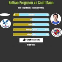 Nathan Ferguson vs Scott Dann h2h player stats
