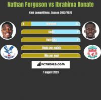 Nathan Ferguson vs Ibrahima Konate h2h player stats