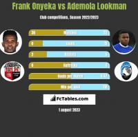 Frank Onyeka vs Ademola Lookman h2h player stats