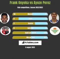 Frank Onyeka vs Ayoze Perez h2h player stats