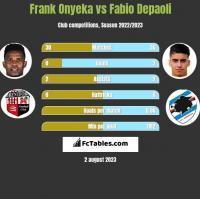 Frank Onyeka vs Fabio Depaoli h2h player stats