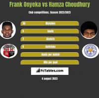 Frank Onyeka vs Hamza Choudhury h2h player stats