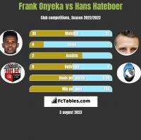 Frank Onyeka vs Hans Hateboer h2h player stats