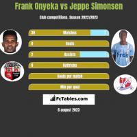 Frank Onyeka vs Jeppe Simonsen h2h player stats