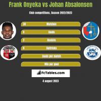 Frank Onyeka vs Johan Absalonsen h2h player stats