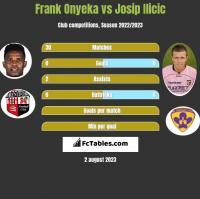 Frank Onyeka vs Josip Ilicic h2h player stats