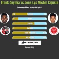 Frank Onyeka vs Jens-Lys Michel Cajuste h2h player stats