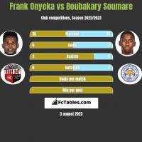 Frank Onyeka vs Boubakary Soumare h2h player stats