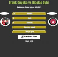 Frank Onyeka vs Nicolas Dyhr h2h player stats