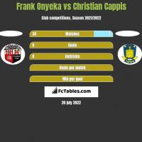 Frank Onyeka vs Christian Cappis h2h player stats