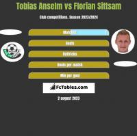 Tobias Anselm vs Florian Sittsam h2h player stats