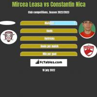 Mircea Leasa vs Constantin Nica h2h player stats