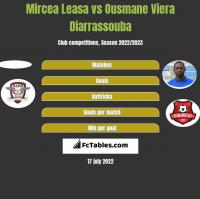 Mircea Leasa vs Ousmane Viera Diarrassouba h2h player stats