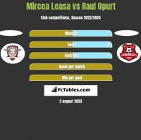 Mircea Leasa vs Raul Opurt h2h player stats