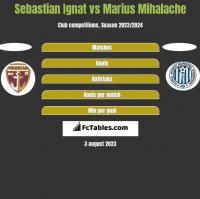 Sebastian Ignat vs Marius Mihalache h2h player stats