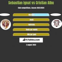 Sebastian Ignat vs Cristian Albu h2h player stats