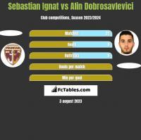 Sebastian Ignat vs Alin Dobrosavlevici h2h player stats