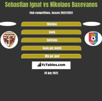 Sebastian Ignat vs Nikolaos Baxevanos h2h player stats