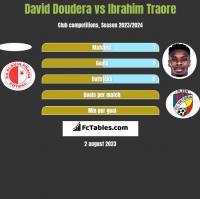 David Doudera vs Ibrahim Traore h2h player stats