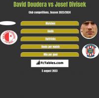 David Doudera vs Josef Divisek h2h player stats