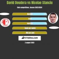 David Doudera vs Nicolae Stanciu h2h player stats