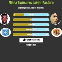 Elisha Owusu vs Javier Pastore h2h player stats
